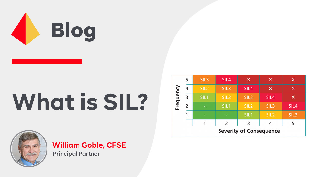 What is SIL (Safety Integrity Level)?